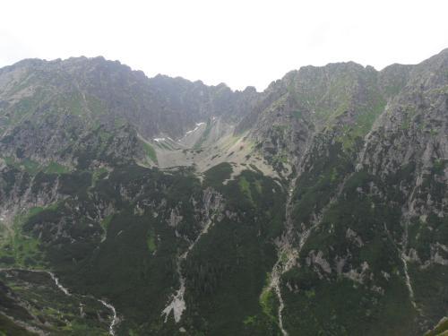 Dolina Buczynowa
