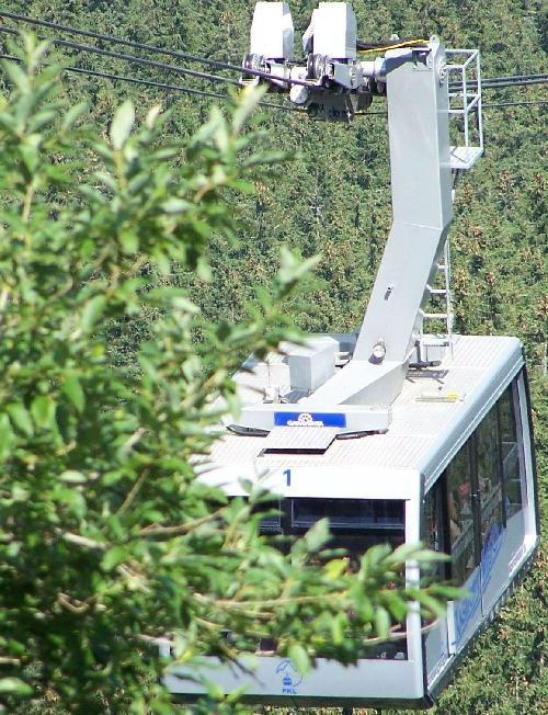 Wagonik na Kasprowy Wierch